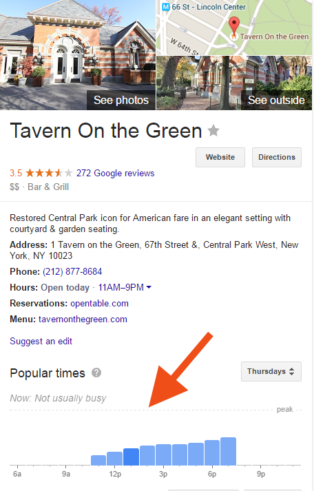 busy-times-restaurant-Google-knows