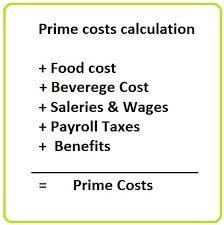 restaurant financial statements templates