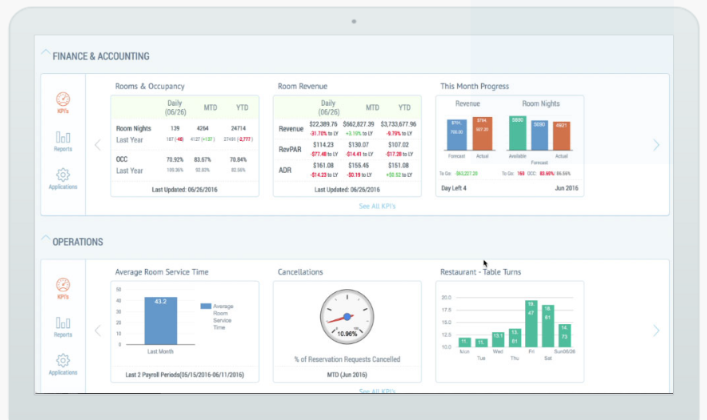 bookkeeping-dashboard